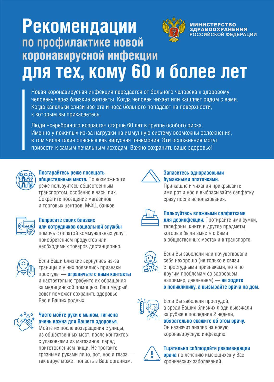 Минздрав РФ - профилактика коронавируса1