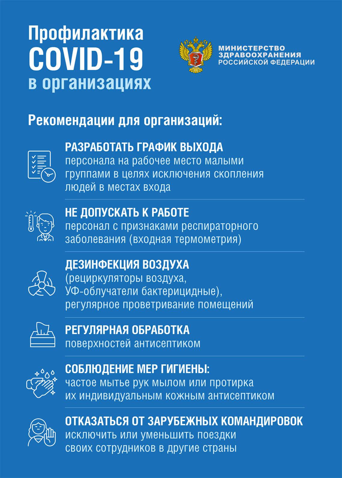 Минздрав РФ - профилактика коронавируса2