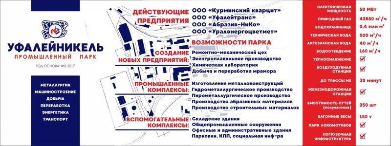 На «Уфалейникеле» создадут промпарк