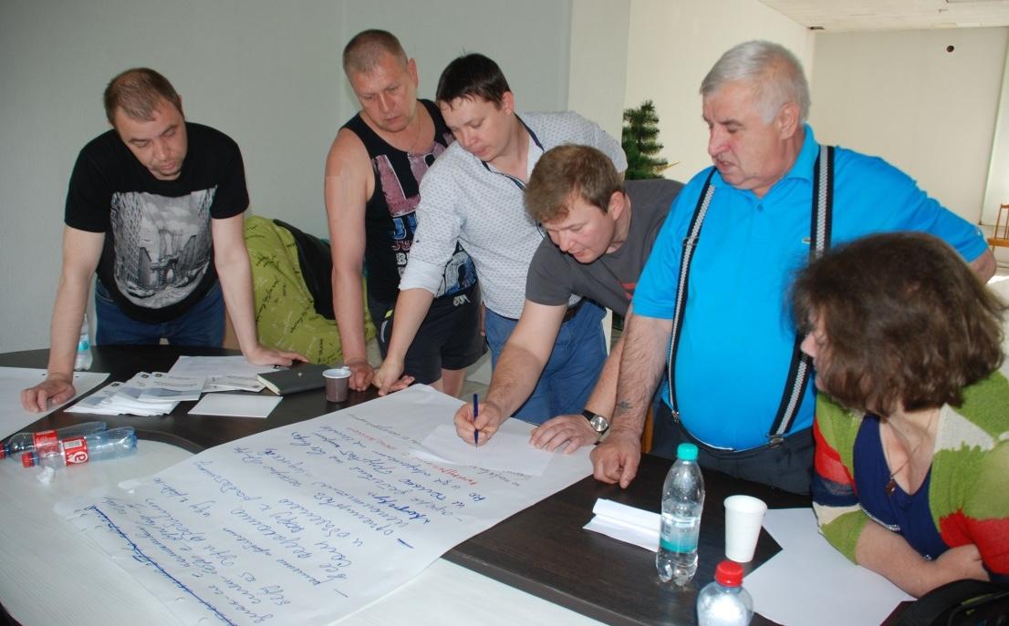 Участники составили классификацию типов профсоюзного лидерства