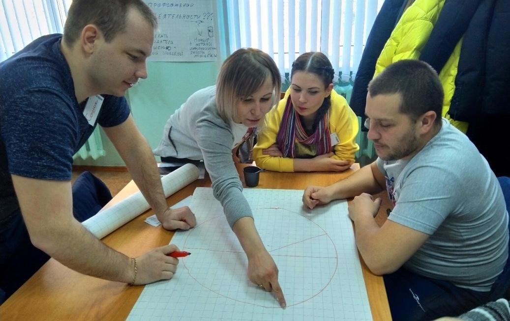 10-я Школа молодого профлидера. Разработка коллективных проектов