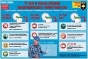 Инфографика: о чем и когда должен предупреждать работодатель