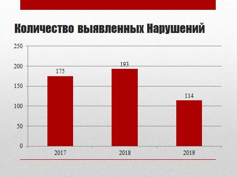 О работе областной организации Горно-металлургического Профсоюза России по защите права работников на безопасные условия и охрану труда