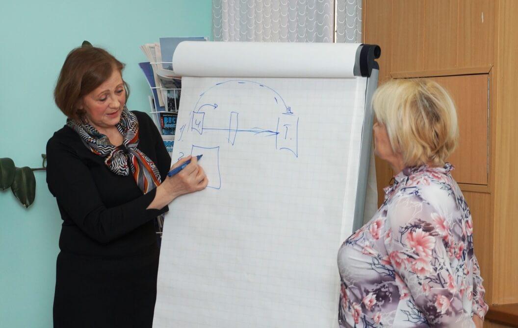 Тренинг с психологом Еленой Сидорчевой
