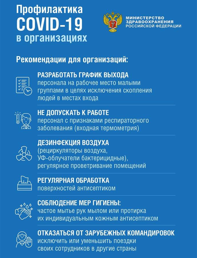Профилактика коронавируса. Инфографика Минздрава РФ
