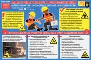 Инфографика: какая травма считается производственной?