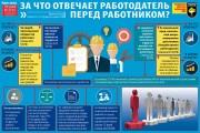 Инфографика: за что отвечает работодатель перед работником?