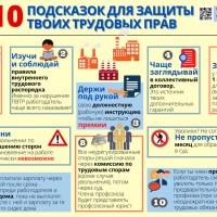 10 подсказок для защиты трудовых прав