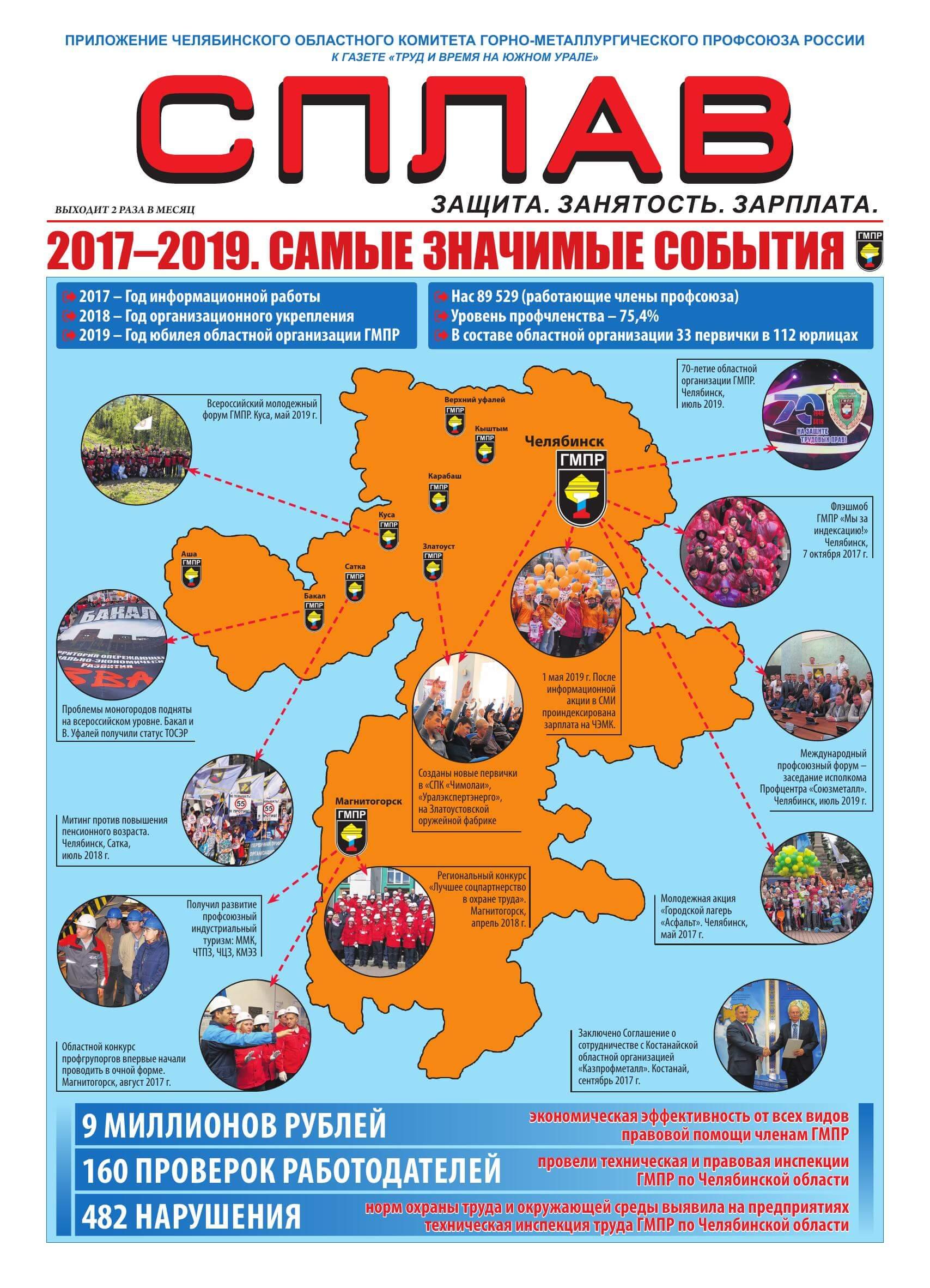 """Газета """"Сплав"""" 1-15 ноября 2019г."""