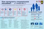 Инфографика: как получить социальное пособие?
