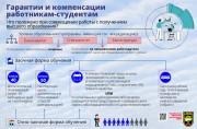 Инфографика: Гарантии и компенсации работникам-студентам