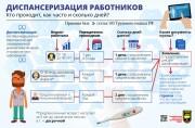 Инфографика: Диспансеризация работников