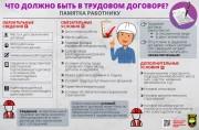 Инфографика: Что должно быть в трудовом договоре?