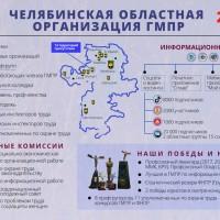 Челябинская областная организация ГМПР 2021